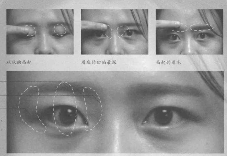 素描代画中眼睛的刻画是重中之重