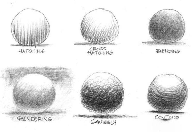 彩铅和素描哪个学起来比较容易?